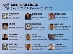 [Philippines] Pakistani media group appeals to President Duterte over killing of radio broadcaster